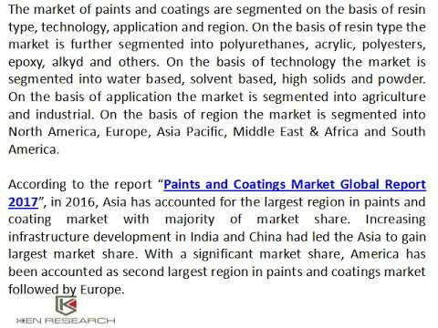 Asia Pacific Paints and Coatings Industry, Global Water Borne Coatings Market Analysis