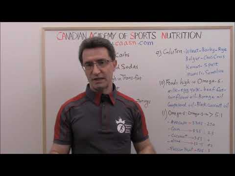 Inflammatory Foods (by Abazar Habibinia, MD, Director Of The CAASN):