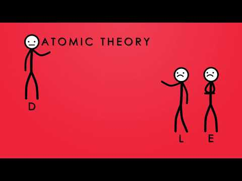 History of the Atomic Theory - Democritus