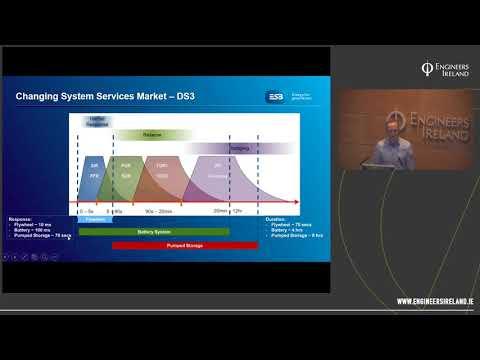 Unlocking Energy Storage – Irish Industry perspectives