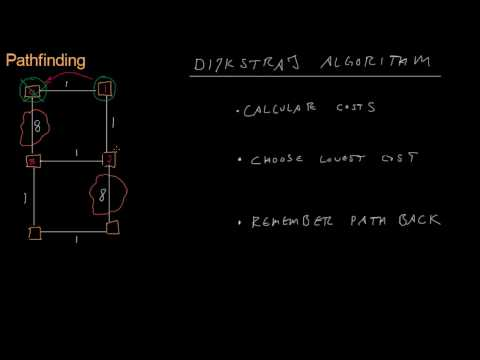 Code for Game Developers - Dijkstra's Algorithm