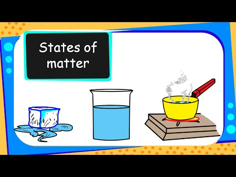 science - what are solid, liquid and gas (states of matter) - basic