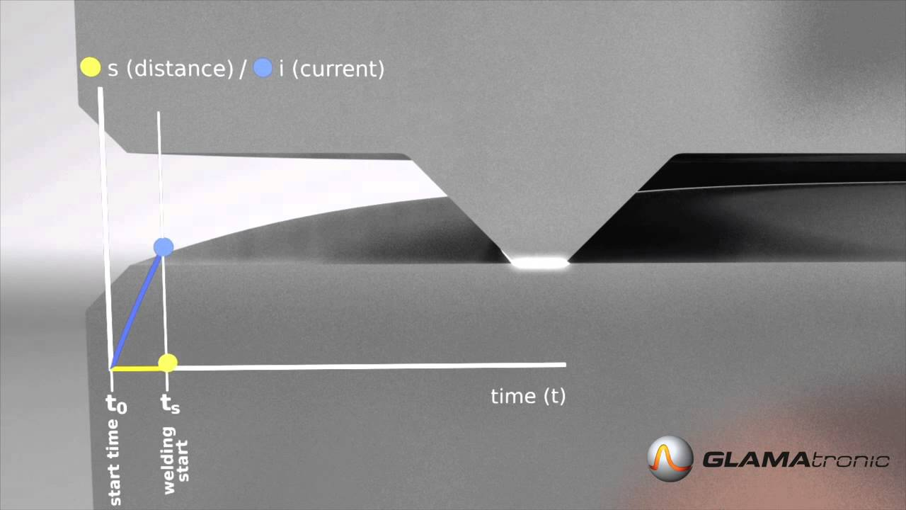Welding fasteners: Spot or projection?