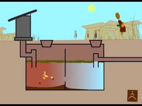Заказать, купить септики из колец под ключ для канализации частного дома в москве и московской области (подмосковье). Недорогой заказ оборудования для автономной канализации в коттедже по низкой цене.