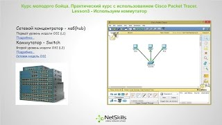3.Видео уроки Cisco Packet Tracer. Курс молодого бойца. Коммутатор