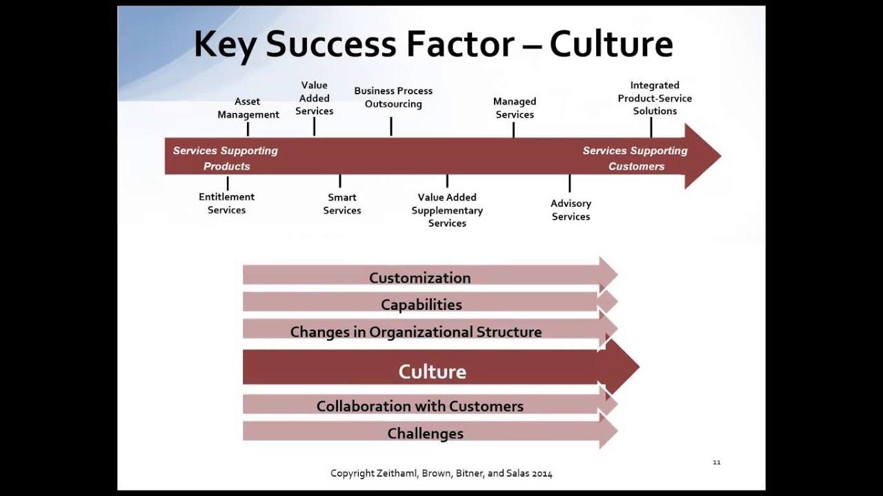 intel key success factor Assalamu'alikum wr wb بِسِمِ اللهِ الرَحْمنِ الرَحِيْمِ sebuah perusahaan sudah selayaknya menerapkan strategi sesuai dengan tujuan yang hendak dicapai perusahaan.