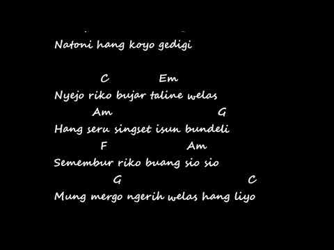 Kepaling Vita (banyuwangi) Chord lirik