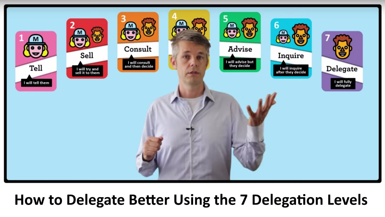 delegation management and work The following 12 rules of delegation should help you out: delegation is a two-way street that's right delegation is meant to develop you and the people you work with.