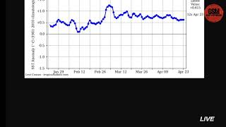 GSM News - Seismic uptick!!-Tropical Cyclone Kenneth-Grand Solar Minimum