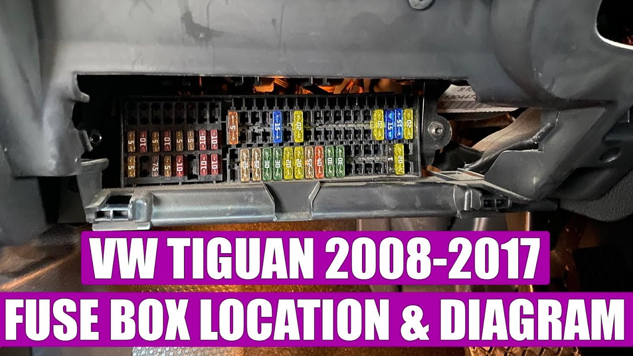 VW Tiguan 2008-2017 fuse box and relay panel location and diagram  (explanation) - YouTubeYouTube