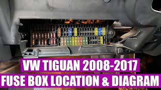 vw tiguan 2008-2017 fuse box and relay panel location and diagram  (explanation) - youtube  youtube
