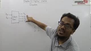 Decoder | HSC ICT Chapter 3 | Digital Device