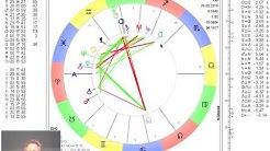 Tageshoroskop Dienstag 26. Februar 2019