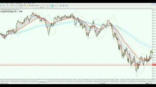 Forex Morning Statement - S&P 500, Gold, AUD/USD 25.08.2016