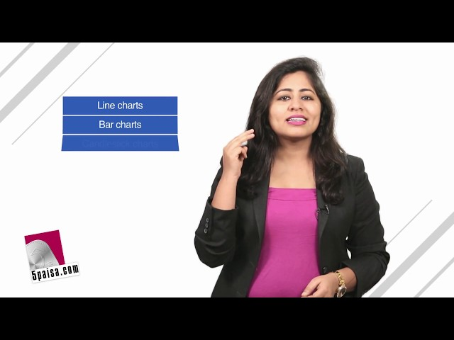 Basics of Technical Analysis in Stock Markets – for New Traders