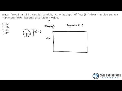 Water Resources-Using Manning's Equation For Finding th