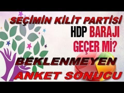 Son Seçim Anketi. MAK Danışmanlık'tan Son Seçim Anketi. HDP Oy Oranı Ne? 24 Haziran Seçim Anketi