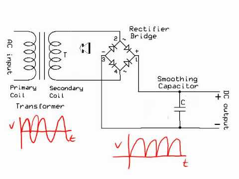ac adapters explained youtube rh youtube com laptop ac adapter circuit diagram ac adapter pinout