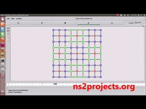 Cellular Neural Networks using NS2 Simulation | NS2 Projects