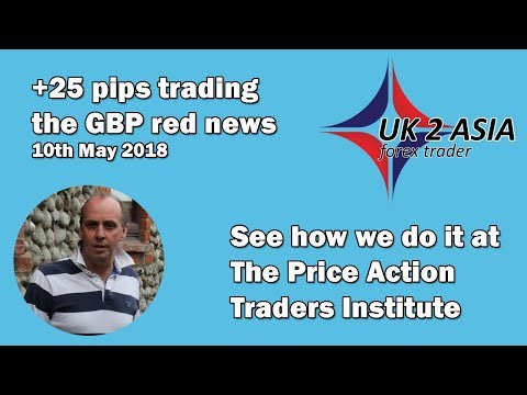TRADING THE GBP RED NEWS - Forex Trading 10 May 2018.