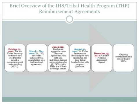 VA Health Care on Native Lands