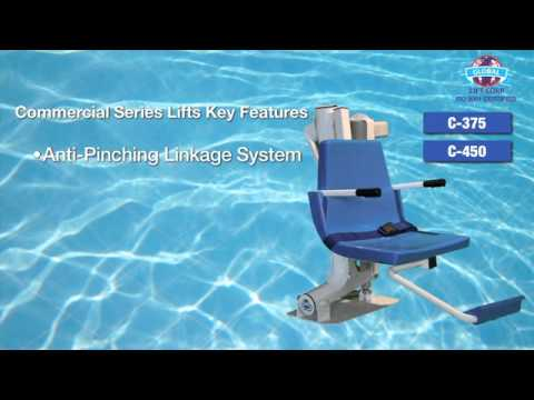Global Commercial Series Pool Lift