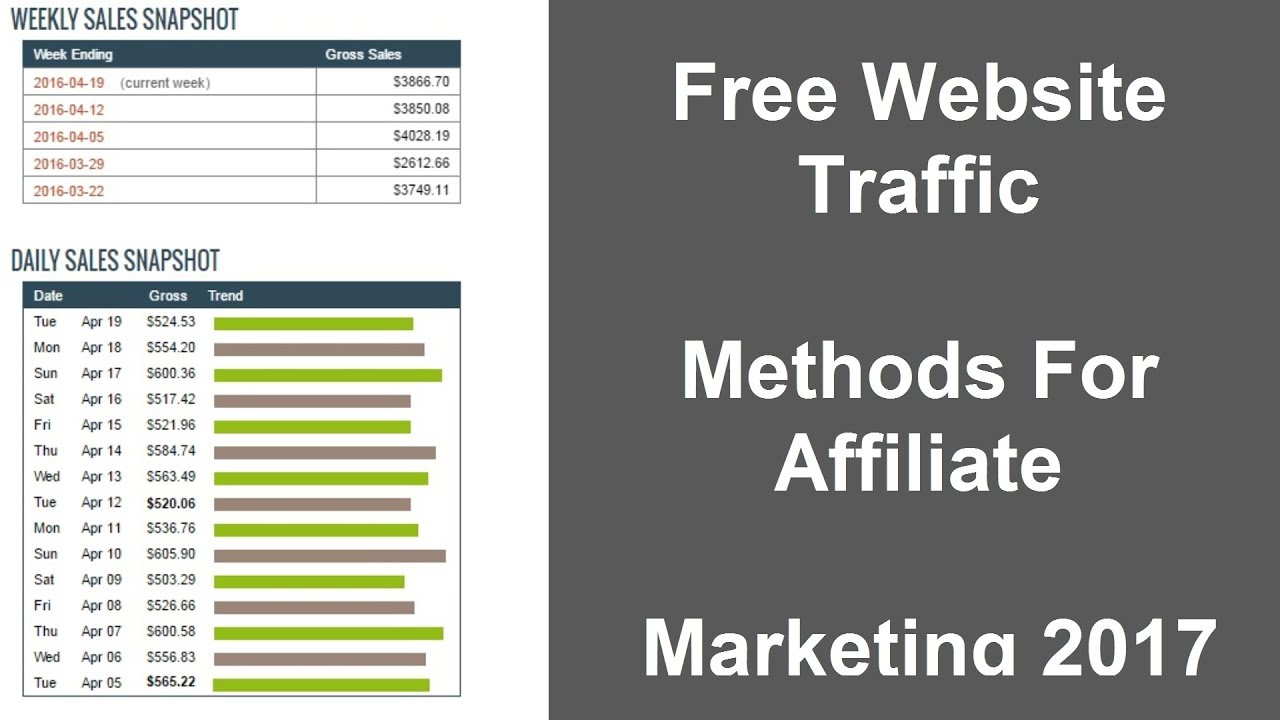 5 Free Website Traffic Methods For Affiliate Marketing 2017