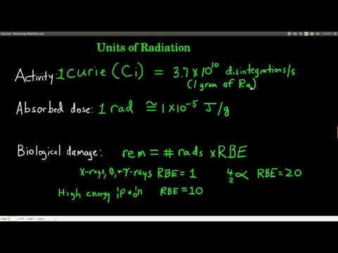 Chem143 Measuring Radiation