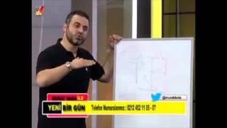 Kalp kapak ameliyatı ne zaman yapılır ? - Prof. Dr. Ahmet Akgül