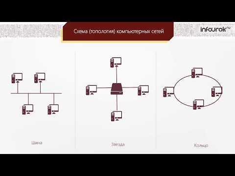 16 Схемы   Информатика 6 класс #16   Инфоурок