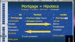 Spanish Real Estate Course - Curso de Bienes Raices en Espanol