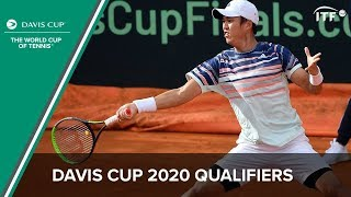 Italy vs South Korea: Day 1 | Davis Cup 2020 Qualifiers: State of Play | ITF