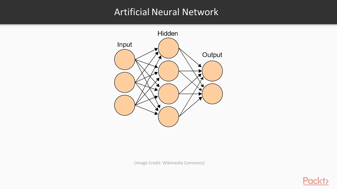Deep Learning with PyTorch: Building a Simple Neural Network| packtpub com