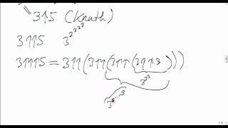 Ackermann-Funktion, primitiv rekursive Funktionen, Hyperoperationen