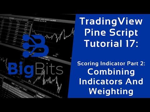 Determine indices for cryptocurrencies