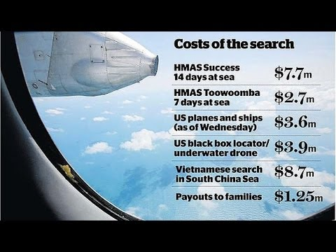 Search for Malaysia Airlines Flight 370 to be costliest in aviation history