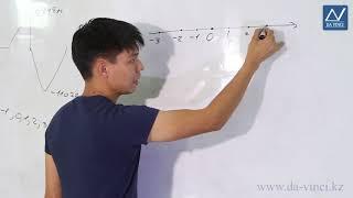 6 класс, 5 урок, Целые числа