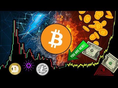 forumas bitcoin trader multi exchange crypto trading