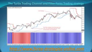 The Turtle Trading Channel and Filter Forex Trading strategy