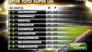 Süper Lig'de 32. hafta tamamlandı