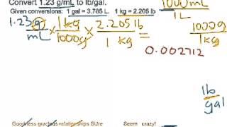 Unit conversion - g/ml to lb/gal