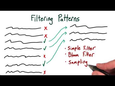 Lesson 03 Mapreduce Design Patterns  03. Filtering