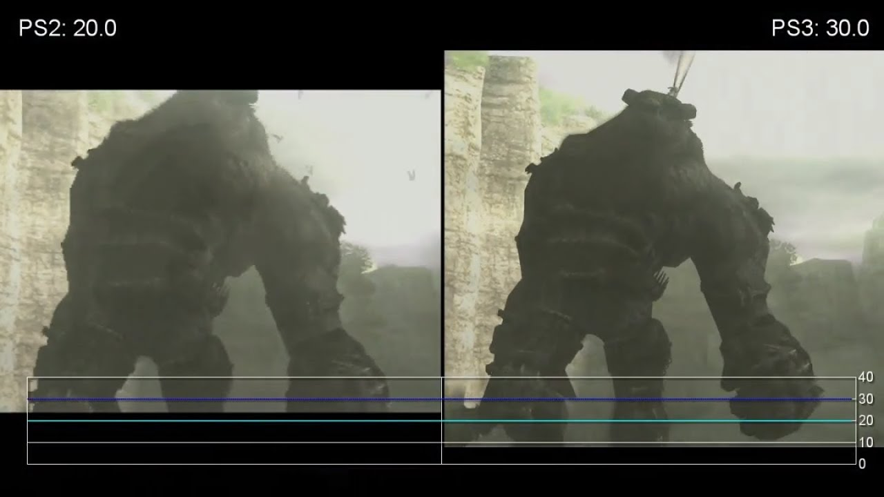 Shadow of the Colossus: PS2 vs. PS3 Frame-Rate Tests - YouTube
