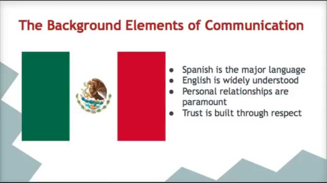 Oral Nonverbal Written Communication Mexico Youtube