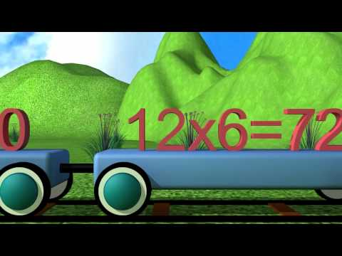 Learn Multiplication Table Number 12