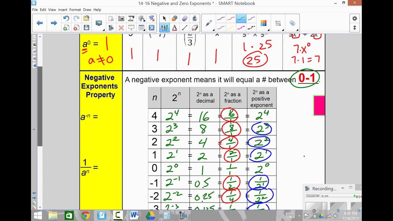 Unit 6 P 14 16 Zero And Negative Exponents