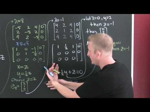 how to find the characteristic polynomial of a 3x3 matrix