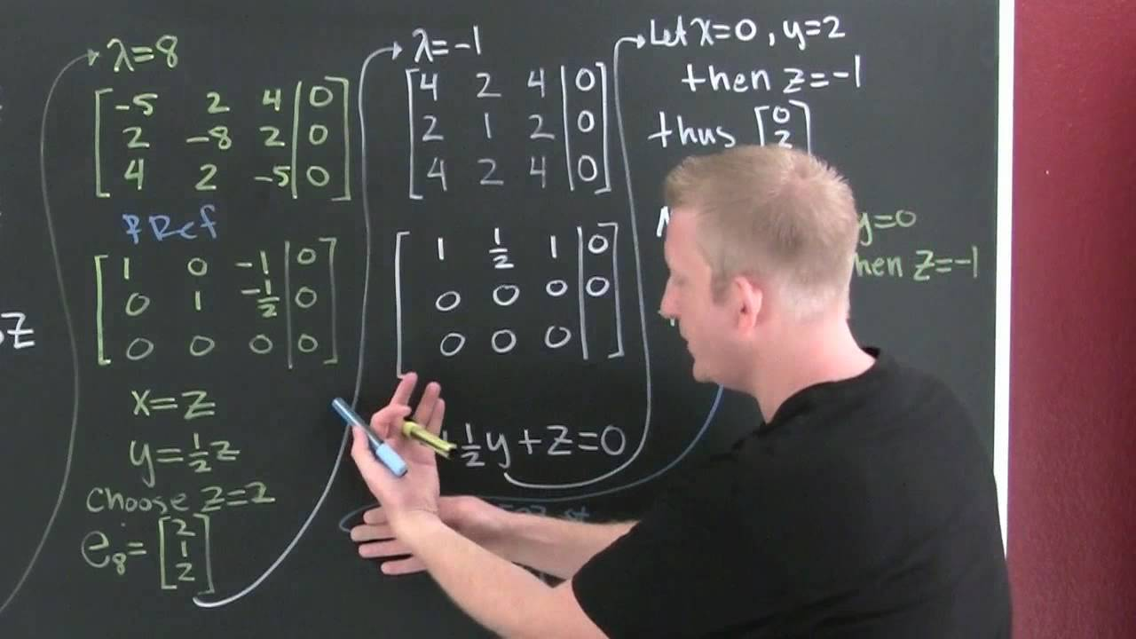 Solving Systems with Repeated Eigen Values mov