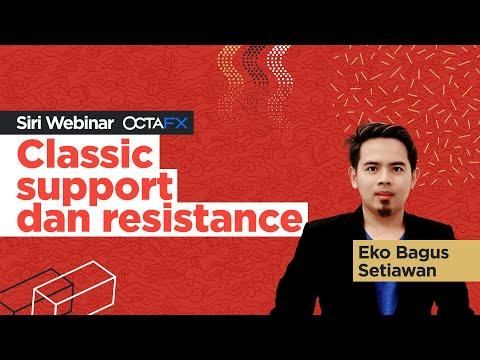 webinar-#1:-classic-support-dan-resistance