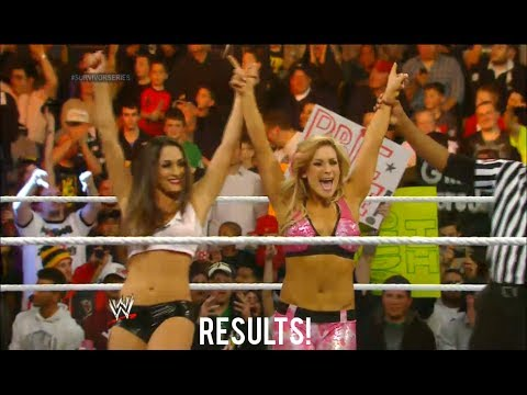 wwe divas dating 2013 The author is a forbes the hit show total divas, which premiered on e in 2013 to 13 million dating who in wwe will always be a.